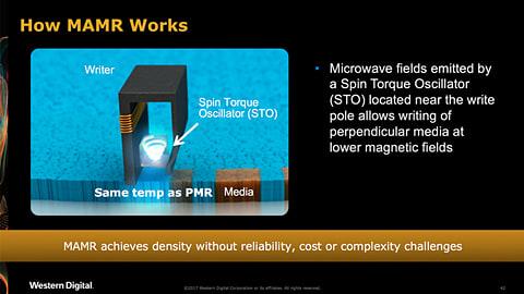 WD、2025年までに40TB超のHDDを実現へ MAMR方式の仕組み