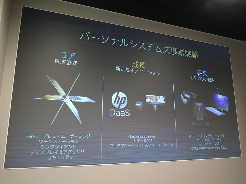 HPの事業戦略