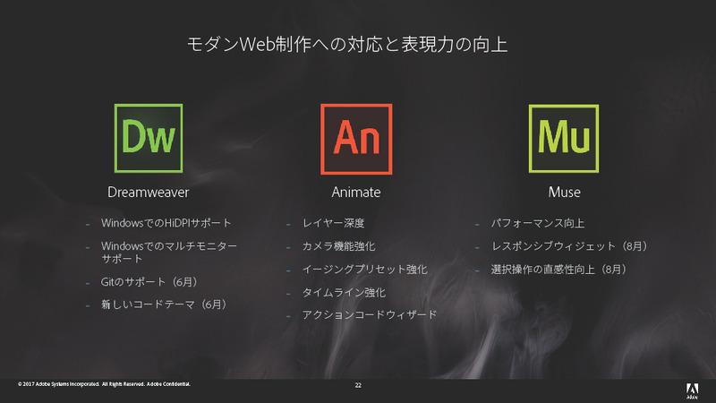 Web制作向けツールの進化点