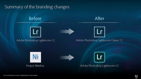 新名称になったAdobeの写真編集アプリ「Lightroom Classic CC」と「Lightroom CC」を速攻レビュー Adobe社のブランド変更を説明するスライド(提供:Adobe Systems)