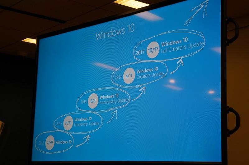 Windows 10登場からFall Creators Updateまでの軌跡