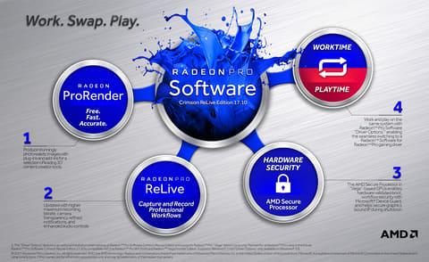 AMD、ゲームのプレイも開発もできるワークステーションGPUドライバ