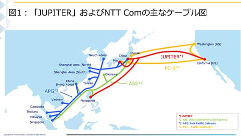 NTT Com、日米間を世界最速の400Gbpsで結ぶ新光海底ケーブル JUPITERおよびNTT Comの主なケーブル図