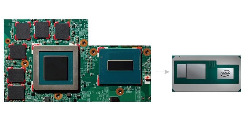 従来のCore HプロセッサとディスクリートGPUを搭載した基板(左)と、新型CPUのサイズの比較