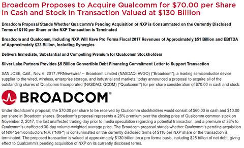 Broadcom、Qualcommに約15兆円で買収を提案