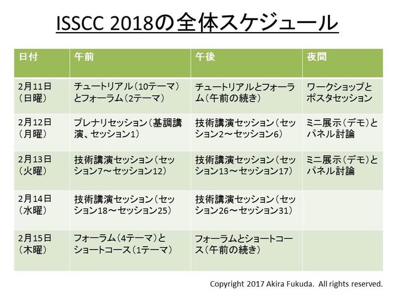 ISSCC 2018の全体スケジュール