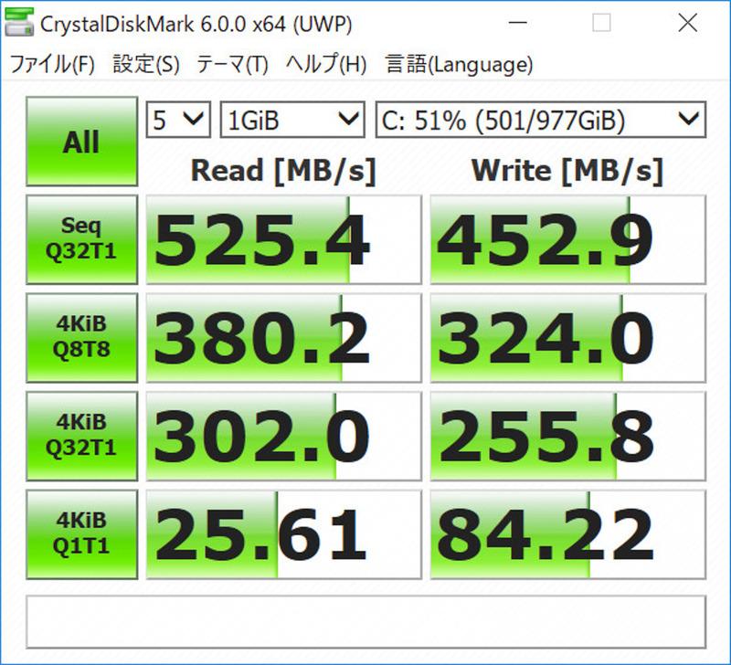 Core i7-7600UのシステムでSATA接続の3D NAND SSDを図った結果