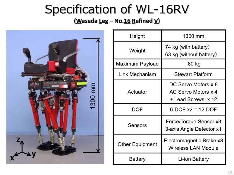 パラレルリンクを使った二脚歩行ロボット「WL-16」