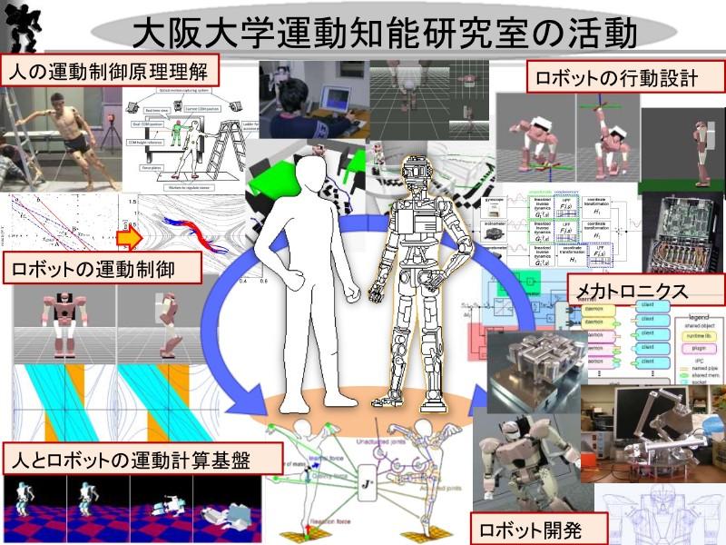 大阪大学運動知能研究室の研究