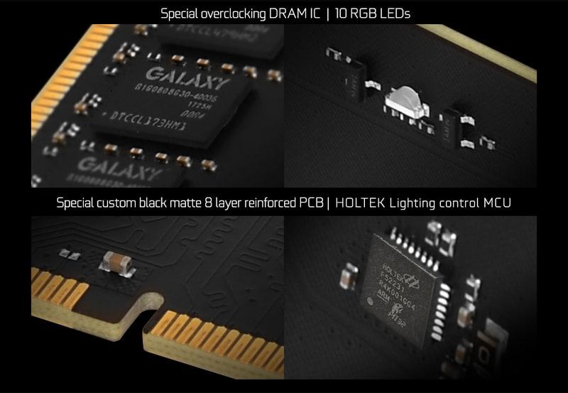 GALAXのGAMER II RGBシリーズの製品ページより。Holtek製のArm Cortex-M0+プロセッサ、HT32F 52231が、RGB LED制御用として使われている