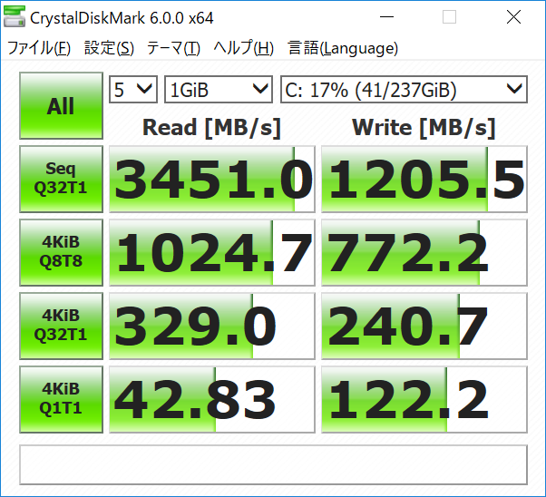 CrystalDiskMark 6.0.0 x64(Cドライブ)