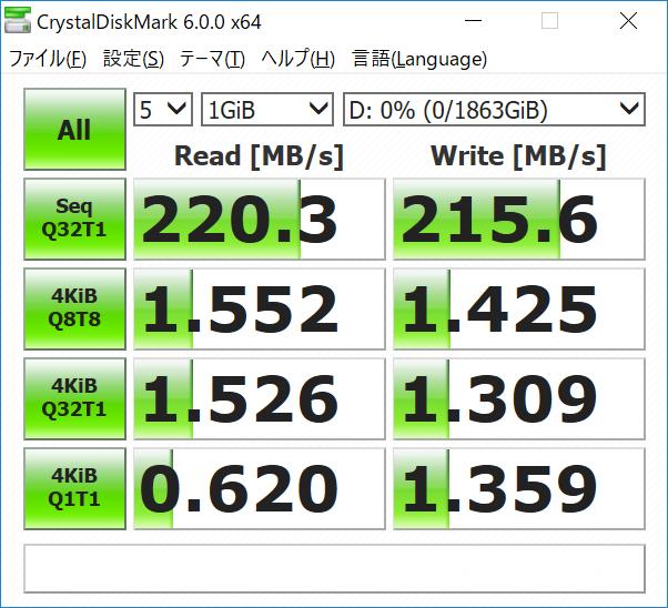 CrystalDiskMark 6.0.0 x64(Dドライブ)
