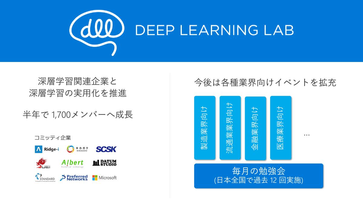 Deep Learning Labは半年で1,700メンバーへ成長