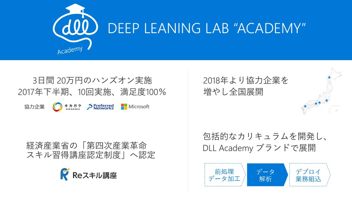 経産省のReスキル講座認定を受け「Deep Learning Lab Academy」を展開