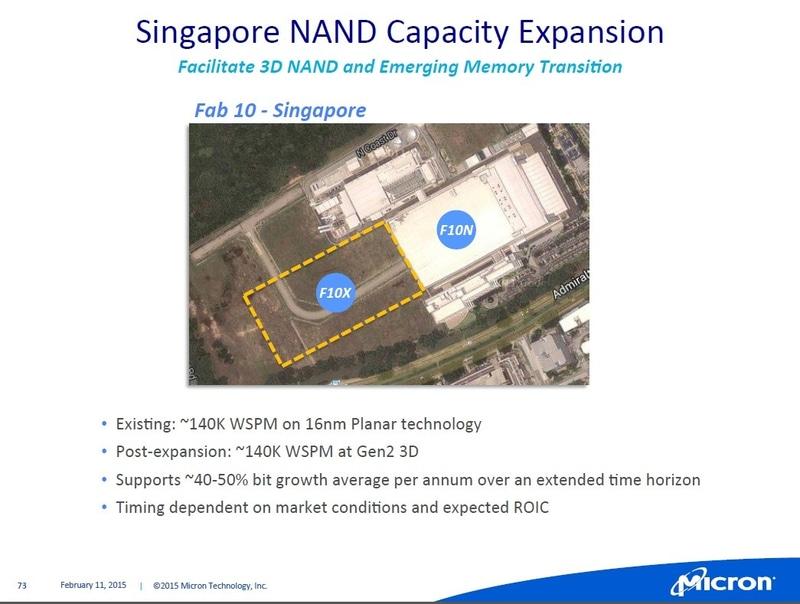 2015年にIntel-Micron連合の3D NANDフラッシュ製造工場として公表されたのはIMFTではなく、Micronのシンガポール工場「Fab10」だった。Micronが2015年2月11日にアナリスト向け説明会で公表した資料から抜粋