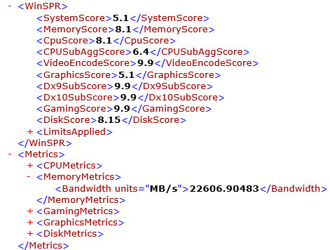 「winsat formal」コマンド結果。総合 5.1。プロセッサ 8.1、メモリ 8.1、グラフィックス 5.1、ゲーム用グラフィックス n/a、プライマリハードディスク 8.15