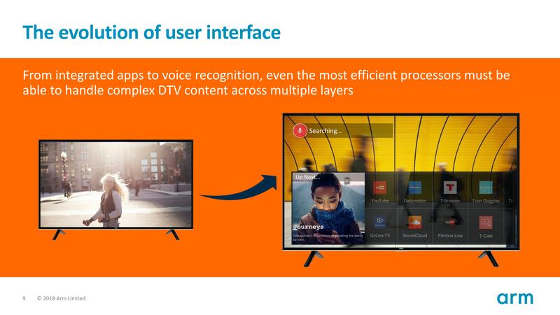 デジタルTVでもユーザーインターフェイスの改革が求められている