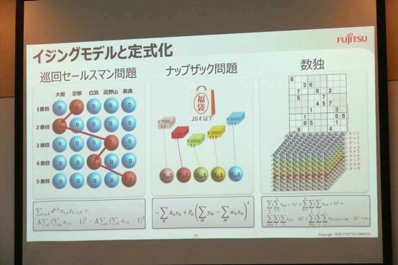 実問題に適用できるビット数、全結合、結合精度をアピール