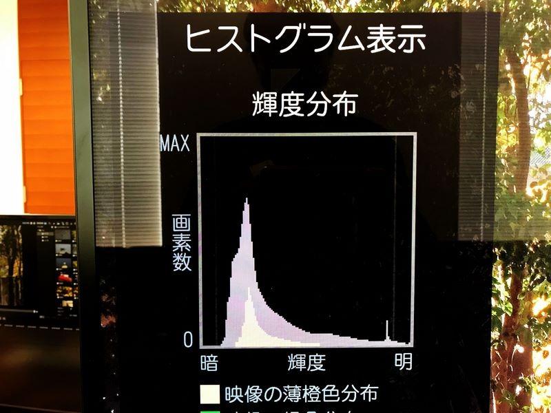 メタデータでの自動切換は動かないが、輝度は1,000nits付近まで伸びている