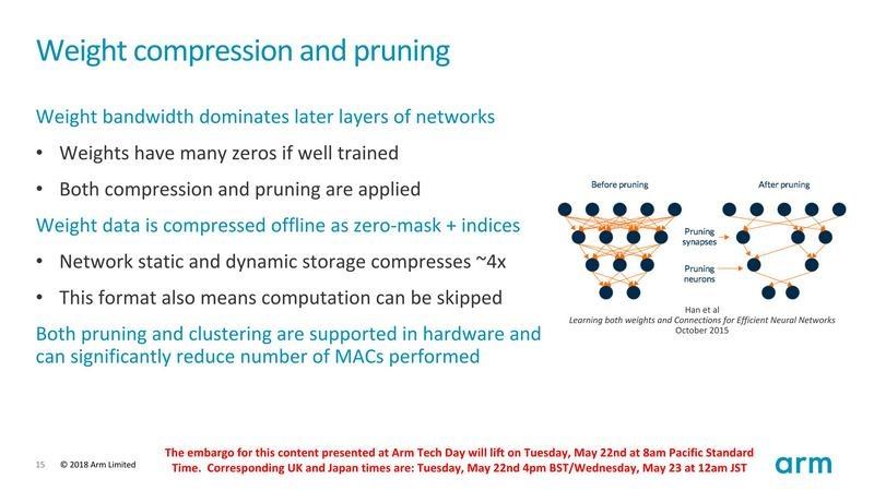 インファレンスプロセッサの効率化の鍵となるプルーニング