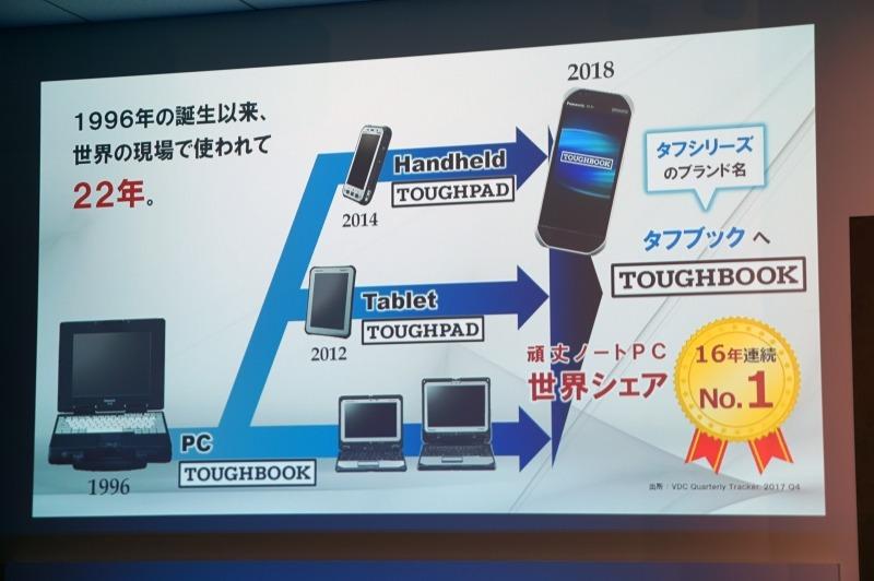 タフパッドブランドとして展開していたハンドヘルドおよびタブレットも今後は「タフブック」に統一される