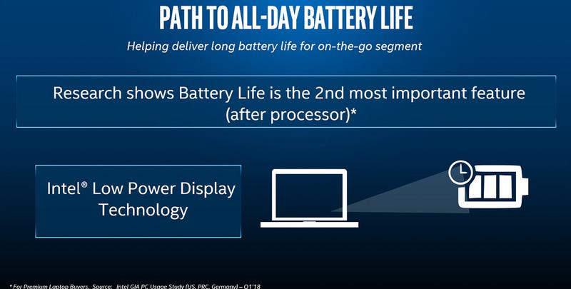 Intelが導入を計画しているIntel Low Power Display Technology