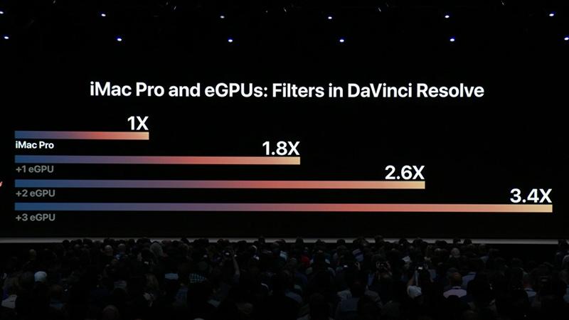 iMac Proの性能向上