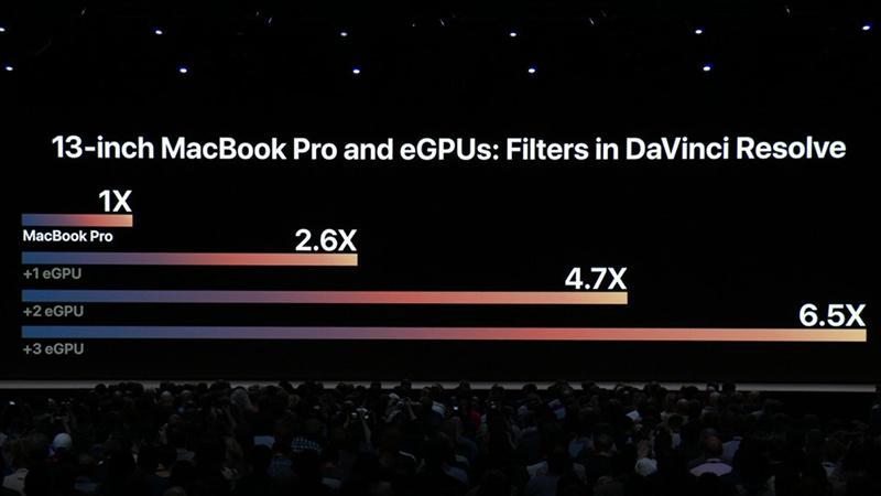 13型Macbook Proでの性能向上