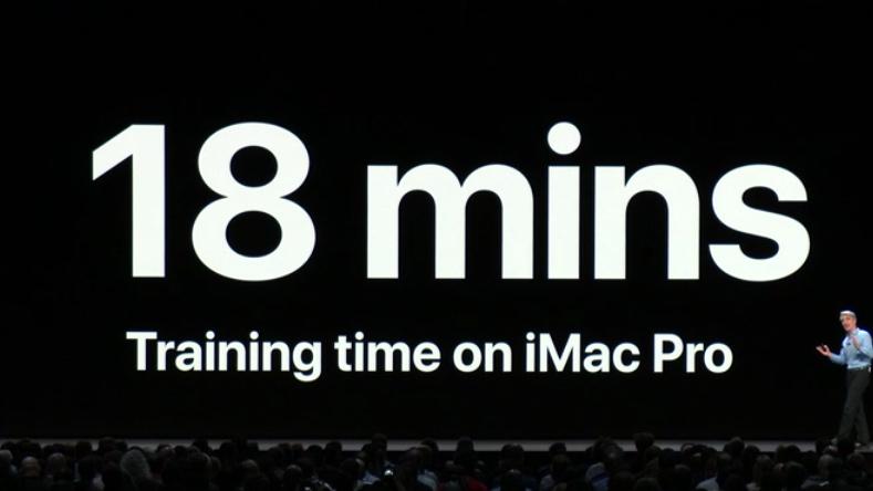 iMac Proも同様