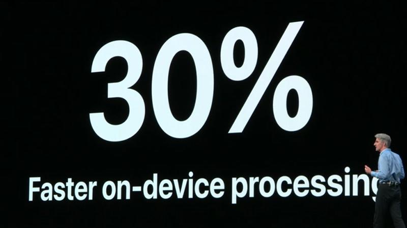 デバイスプロセッサでの処理時間を30%高速化