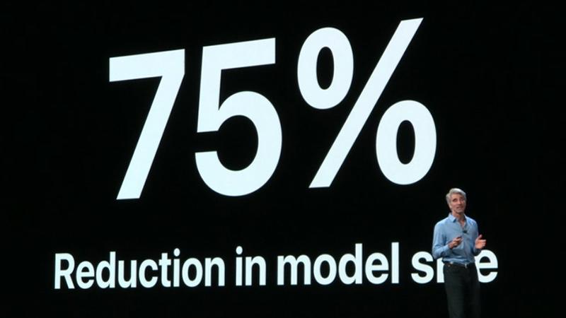 モデルサイズを75%縮小