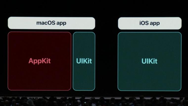UI Kitを共通化