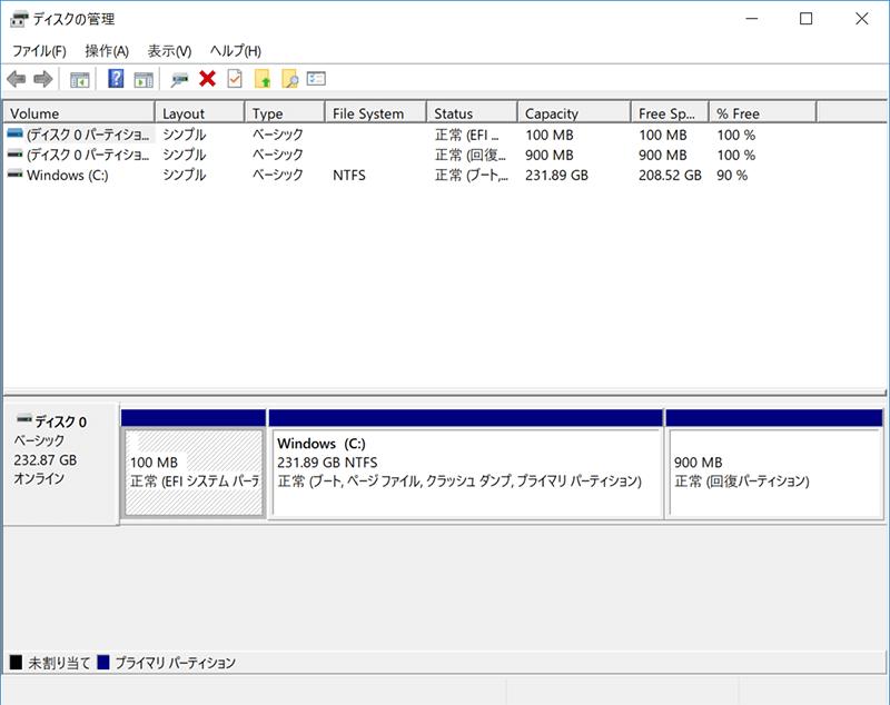初回起動時のディスク情報。空き容量は208.52GB