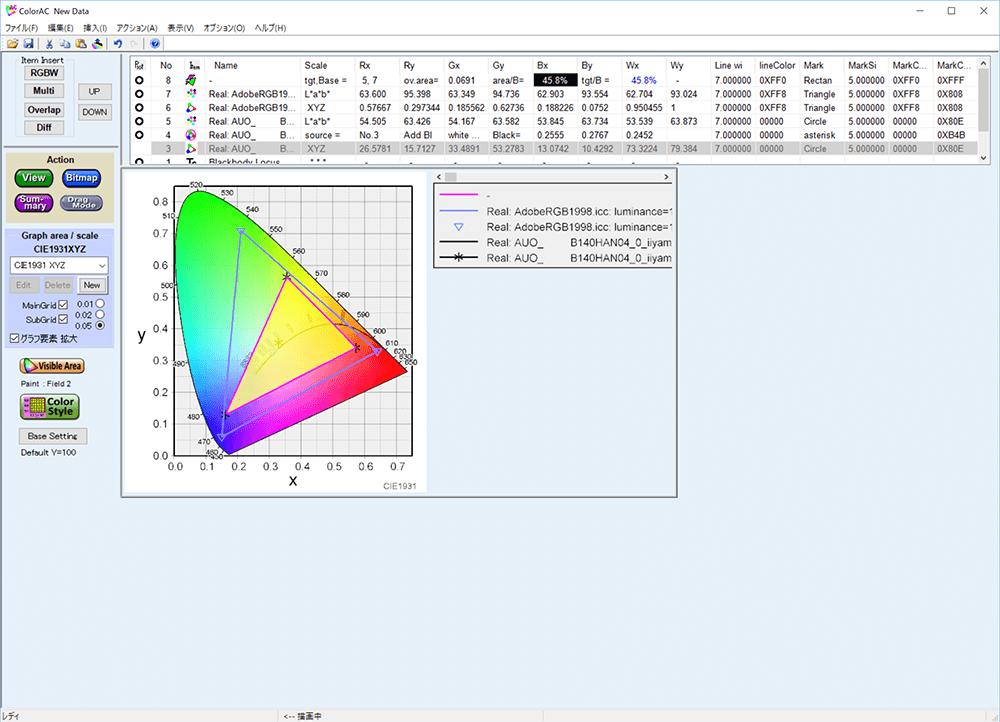 本製品のAdobe RGBカバー率は45.8%、Adobe RGB比は45.8%