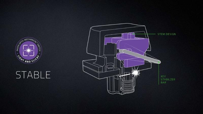 安定性を実現した秘密。ステムデザインとスタビライザーバーにより、キートップのどこを押してもぐらつかず、垂直に押し込める