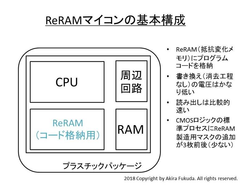 ReRAMをプログラムコード格納用メモリに使ったマイコン(ReRAMマイコン)の基本構成