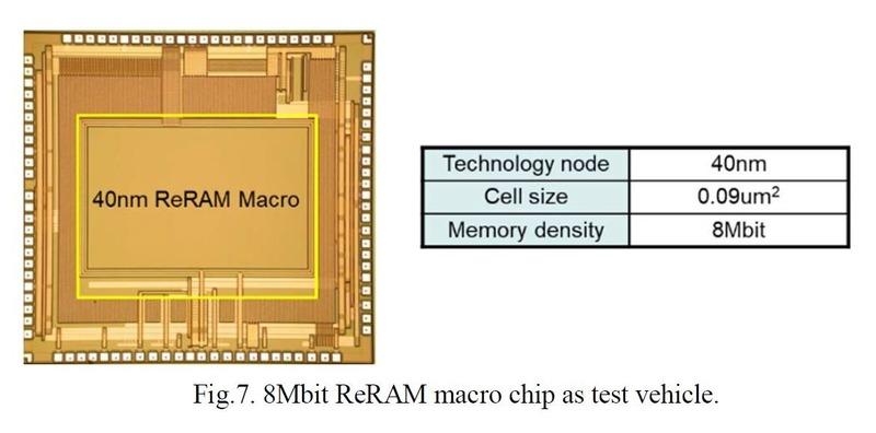 パナソニックが40nm技術で試作した、記憶容量が8Mbit(1MB)の埋め込みReRAMマクロ。同社が2018年5月に国際学会IMWで発表した論文から