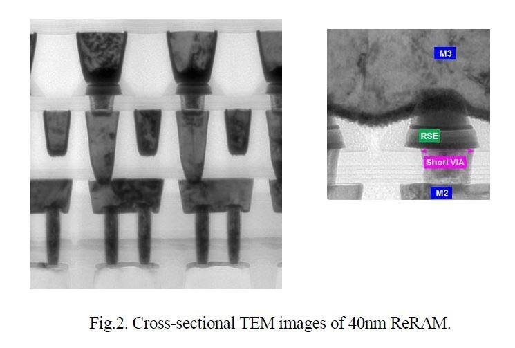 パナソニックが40nm技術で製造した抵抗スイッチング素子。左は金属配線層を含めた断面を電子顕微鏡で観察した画像。右は抵抗スイッチング素子(RSE)の付近を拡大した画像。第2層金属配線と第3層金属配線の間にRSEを形成している。パナソニックが2018年5月に国際学会IMWで発表した論文から