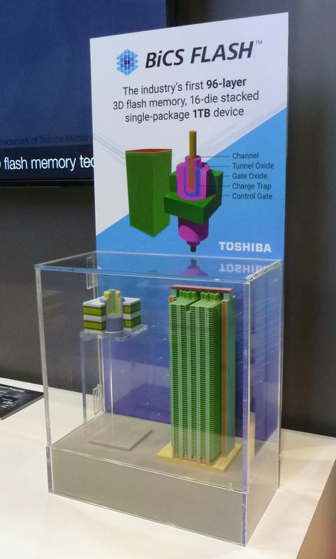 96層の3D NAND技術で製造したメモリセルアレイ(右)とメモリセル(左)の模型。超高層タワーマンションのようである。展示会場の東芝ブースで撮影した