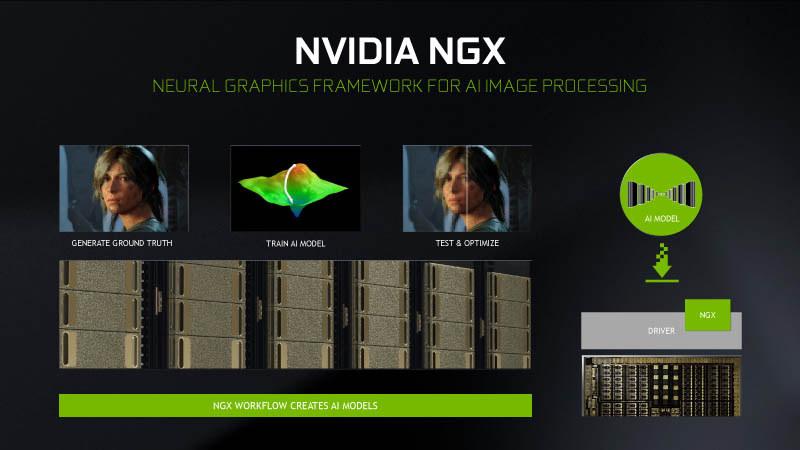NVIDIA NGXサービス