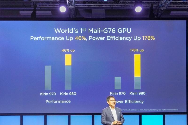 GPUの特徴