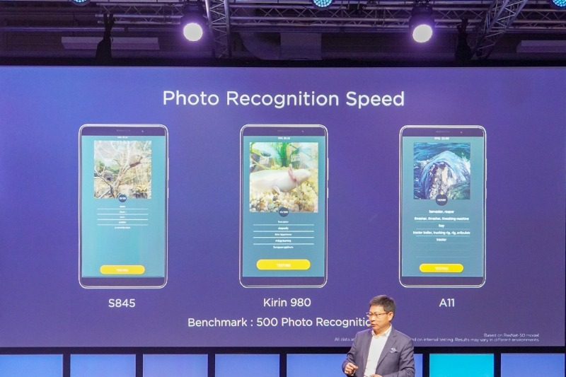 Kirin 980が6秒、Snapdragon 845が12秒、AppleのA11 Bionicが25秒
