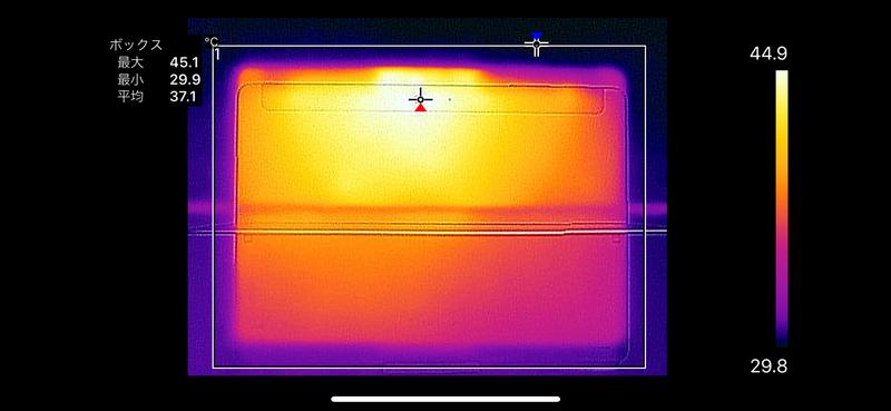 キックスタンドを上げて表面温度を計測したところ、キックスタンドに隠れている部分は極端に熱がこもっていなかった。発熱が多い部品は上半分に集中しているわけだ