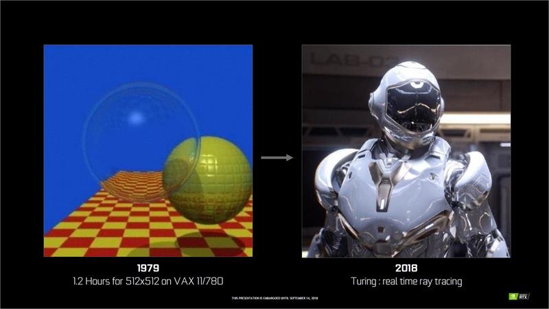 レイトレーシングは光の軌道を辿ることで影や映り込みを高品質に表現できるが処理が複雑なため、ゲームのようにリアルタイム性が求められるシーンでの利用は困難だった。Turingでは専用のRTコアが処理を請け負うことで、リアルタイムでの処理を可能としている