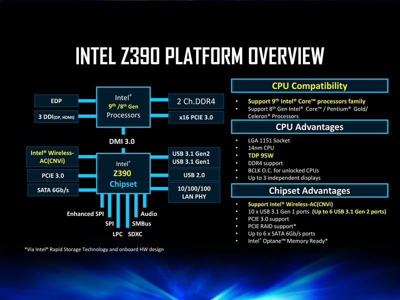 Z390チップセットの仕様