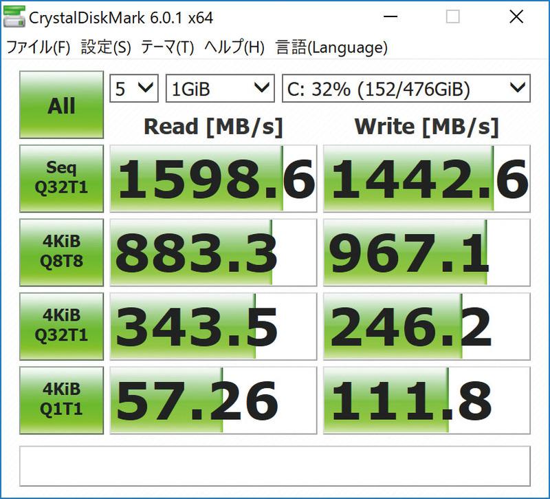 PCI Express 3.0 x2だと魅力が半減。最新のIntel 760pも、PCI Express 3.0 x2接続のM.2スロットで使うとこうなってしまう。シーケンシャルリードは半減し、ランダムにも少し悪影響が出ている