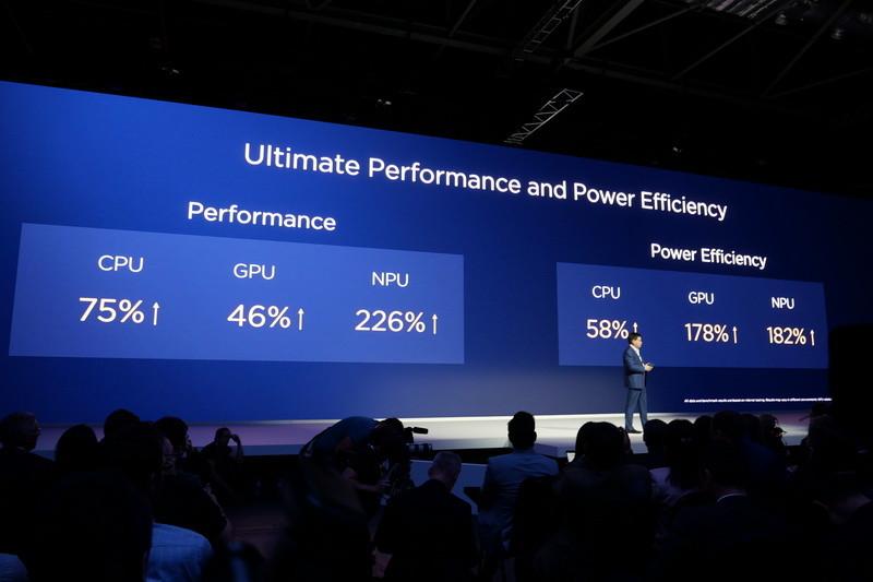 Kirin 980採用によって従来から性能が大幅に向上するとともに、電力効率も向上