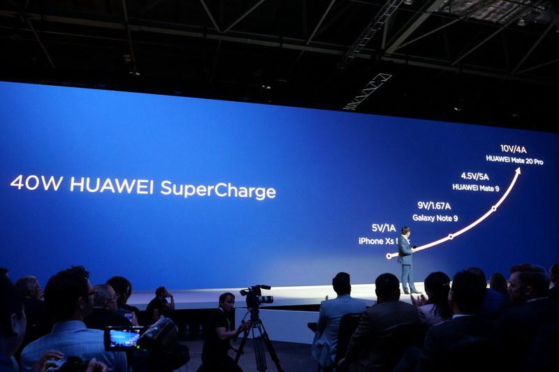 40Wの高電力での充電をサポート