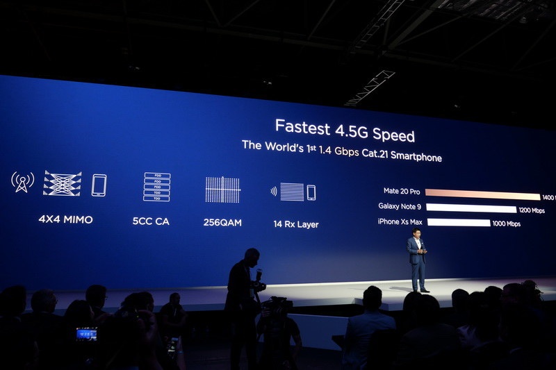 モバイルデータ通信は最大1.4Gbpsの高速通信が可能