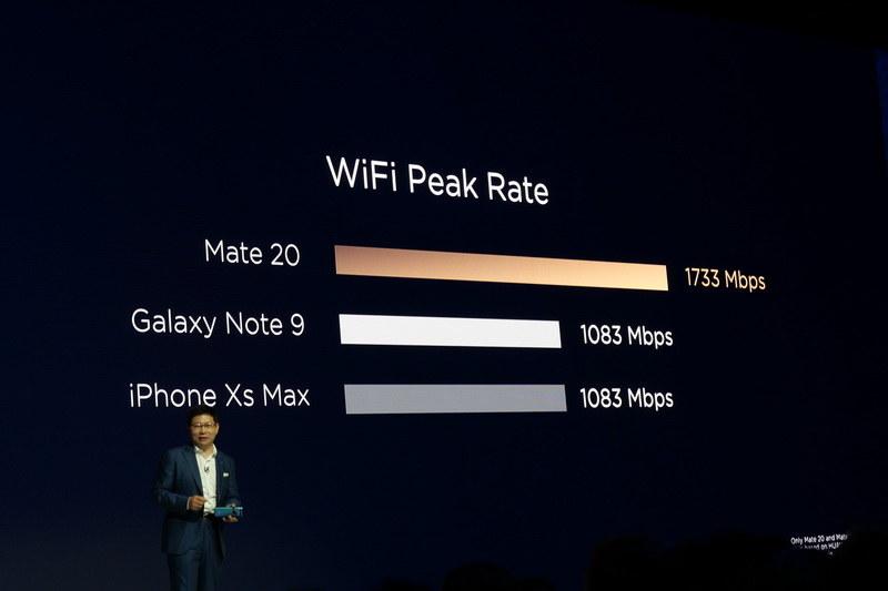 無線LANは最大1,733Mbpsの高速通信に対応